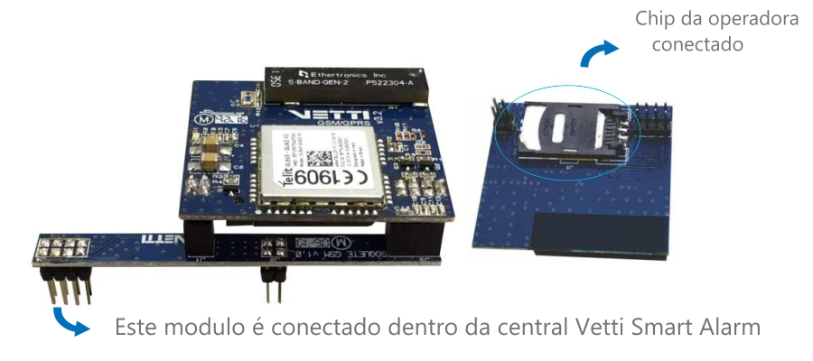 smart_modulo_gsm